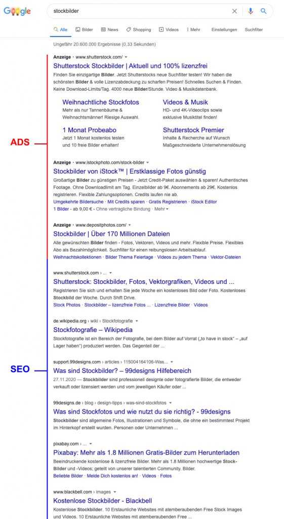 Darstellung von Ads und organischen Suchergebnissen in den Google SERPs