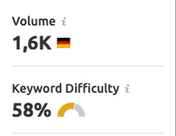 Ergebnis der SEMrush Keyword Analyse für das Keyword SEO-Texte